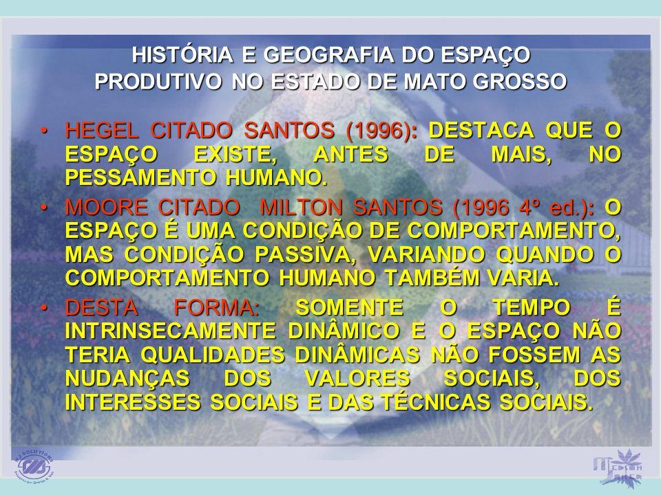 HEGEL CITADO SANTOS (1996): DESTACA QUE O ESPAÇO EXISTE, ANTES DE MAIS, NO PESSAMENTO HUMANO.HEGEL CITADO SANTOS (1996): DESTACA QUE O ESPAÇO EXISTE,