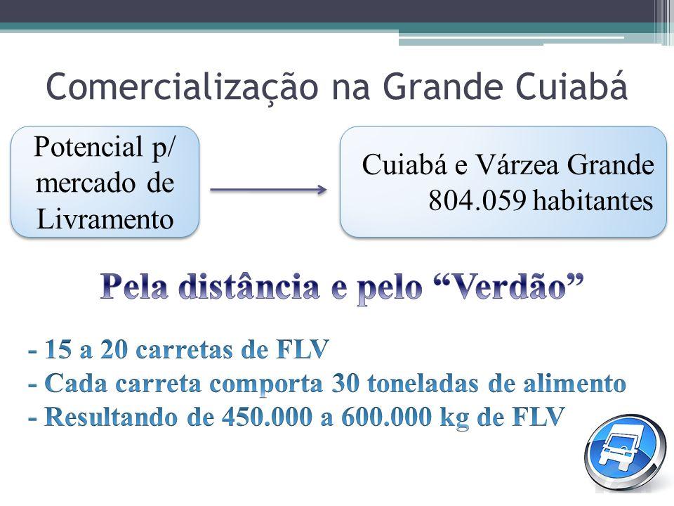 Comercialização na Grande Cuiabá Potencial p/ mercado de Livramento Cuiabá e Várzea Grande 804.059 habitantes Cuiabá e Várzea Grande 804.059 habitante