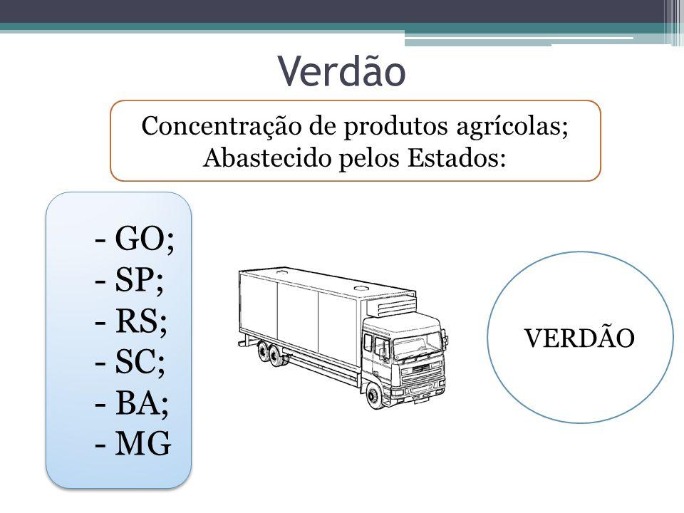 Verdão - GO; - SP; - RS; - SC; - BA; - MG - GO; - SP; - RS; - SC; - BA; - MG Concentração de produtos agrícolas; Abastecido pelos Estados: VERDÃO