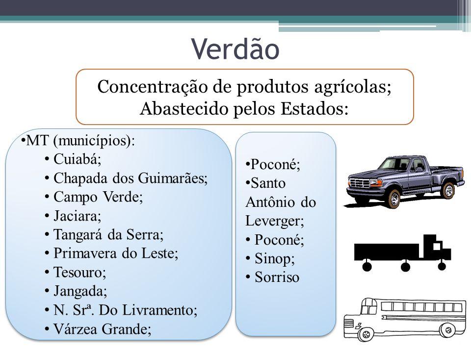 Verdão MT (municípios): Cuiabá; Chapada dos Guimarães; Campo Verde; Jaciara; Tangará da Serra; Primavera do Leste; Tesouro; Jangada; N. Srª. Do Livram