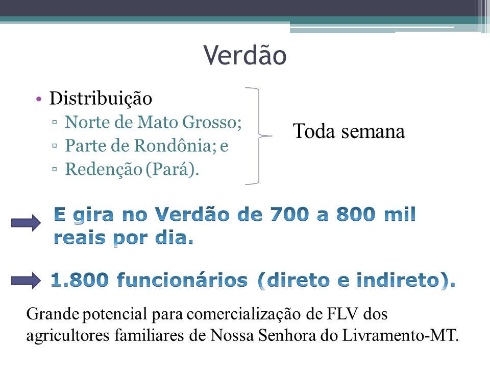 Verdão Distribuição Norte de Mato Grosso; Parte de Rondônia; e Redenção (Pará). Toda semana Grande potencial para comercialização de FLV dos agriculto