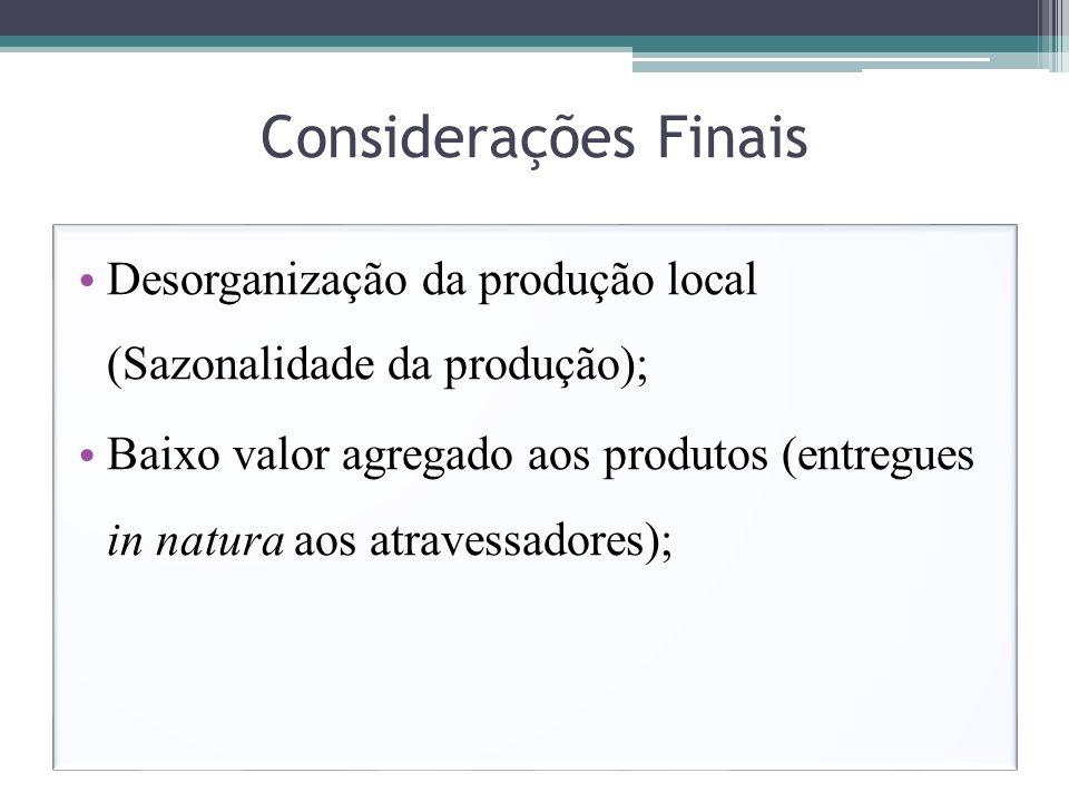 Considerações Finais Desorganização da produção local (Sazonalidade da produção); Baixo valor agregado aos produtos (entregues in natura aos atravessa