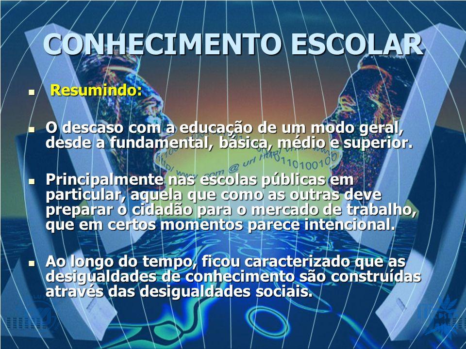 CONHECIMENTO ESCOLAR Resumindo: Resumindo: O descaso com a educação de um modo geral, desde a fundamental, básica, médio e superior.