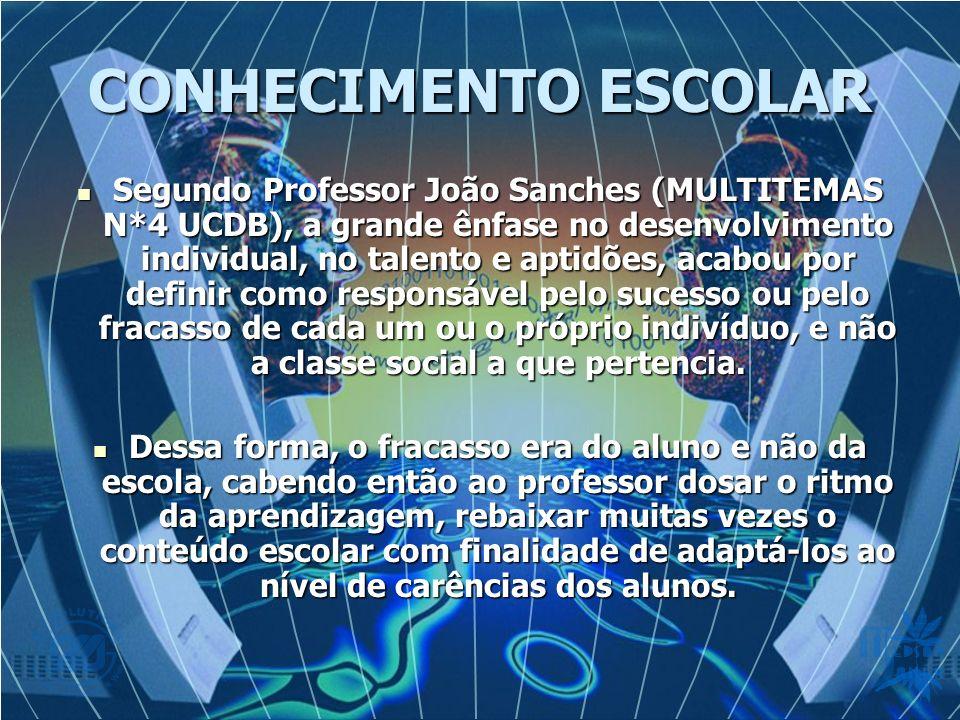 CONHECIMENTO ESCOLAR Ainda na fala de Santos (1998) : Ainda na fala de Santos (1998) : Alinhando fatos e problemas que a caracterizam e que, por isso mesmo, devem fazer parte de um plano de estudos que leve em conta a modernidade, sua realidade concreta e sua experiência sistêmica.