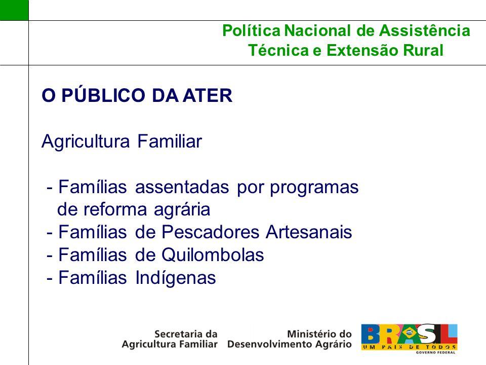 Política Nacional de Assistência Técnica e Extensão Rural O PÚBLICO DA ATER Agricultura Familiar - Famílias assentadas por programas de reforma agrári
