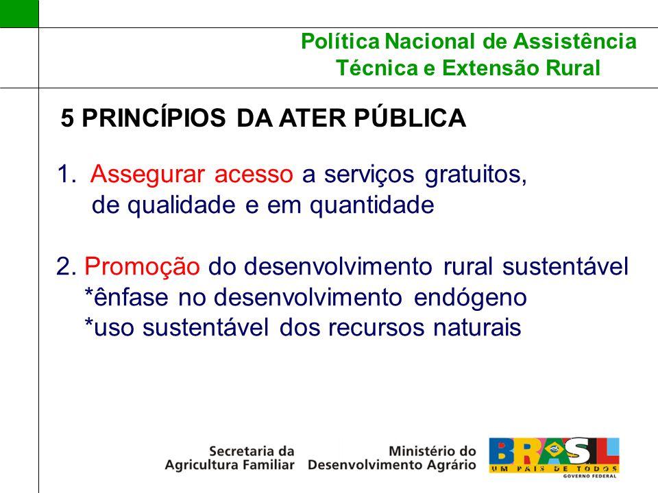 Política Nacional de Assistência Técnica e Extensão Rural 5 PRINCÍPIOS DA ATER PÚBLICA 1. Assegurar acesso a serviços gratuitos, de qualidade e em qua
