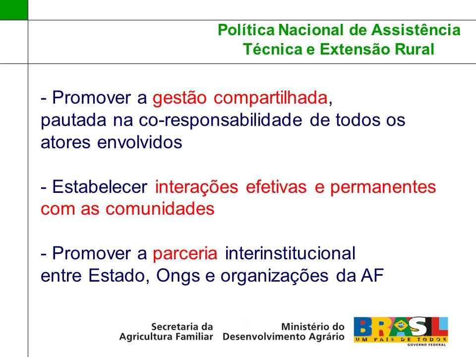 Política Nacional de Assistência Técnica e Extensão Rural - Promover a gestão compartilhada, pautada na co-responsabilidade de todos os atores envolvi