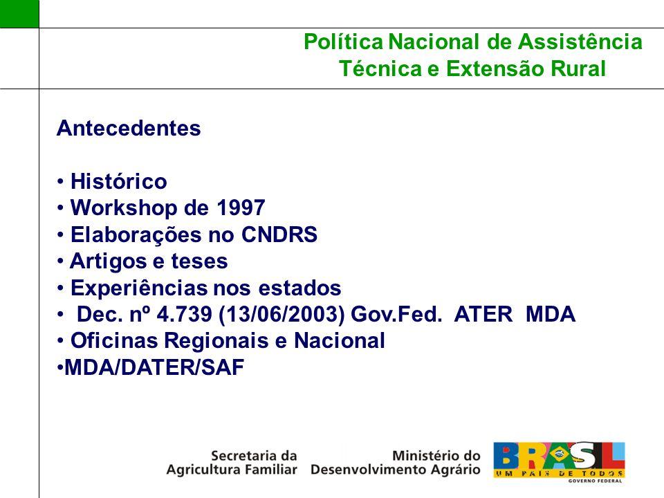 Política Nacional de Assistência Técnica e Extensão Rural Política Nacional de ATER Financiamento e Seguro da Produção Agregação de Valor e Geração de Renda Formação de Agentes de ATER Fomento à prestação de serviços de ATER Capacitação de Agricultores Crédito PRONAF Garantia-Safra Seguro da Agricultura Familiar Agroindústria Rendas Não-Agrícolas Comercialização: Compra direta Compra antecipada Biodiesel POLÍTICAS DA SAF –MDA PARA A AGRICULTURA FAMILIAR Agroecologia Preços mínimos redes
