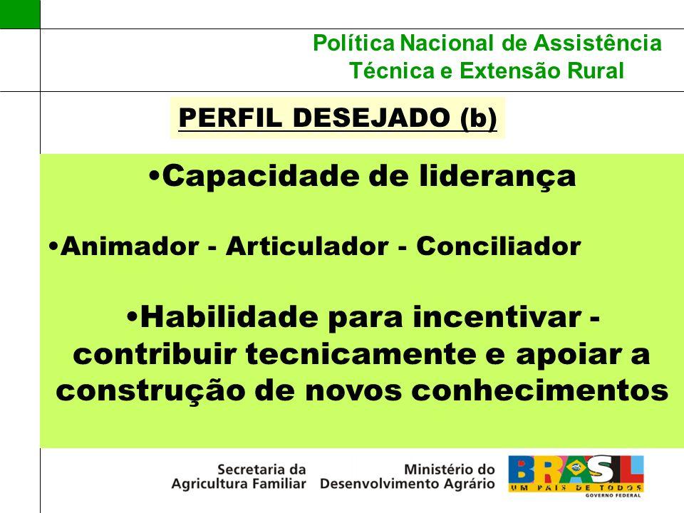 Política Nacional de Assistência Técnica e Extensão Rural Capacidade de liderança Animador - Articulador - Conciliador Habilidade para incentivar - co