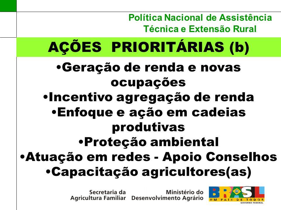 Política Nacional de Assistência Técnica e Extensão Rural Geração de renda e novas ocupações Incentivo agregação de renda Enfoque e ação em cadeias pr