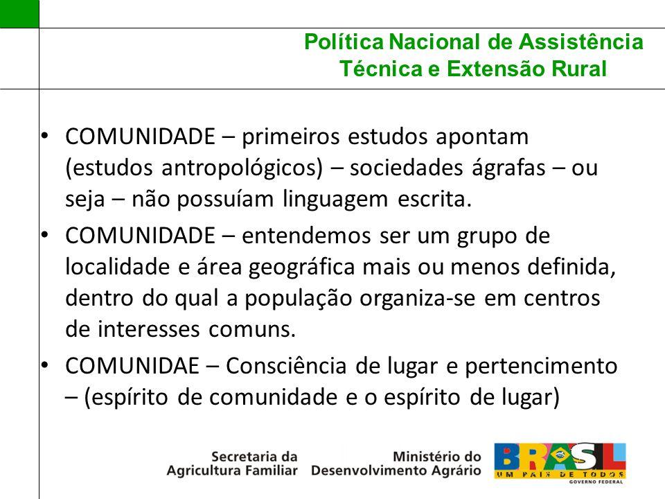 Política Nacional de Assistência Técnica e Extensão Rural COMUNIDADE – primeiros estudos apontam (estudos antropológicos) – sociedades ágrafas – ou se
