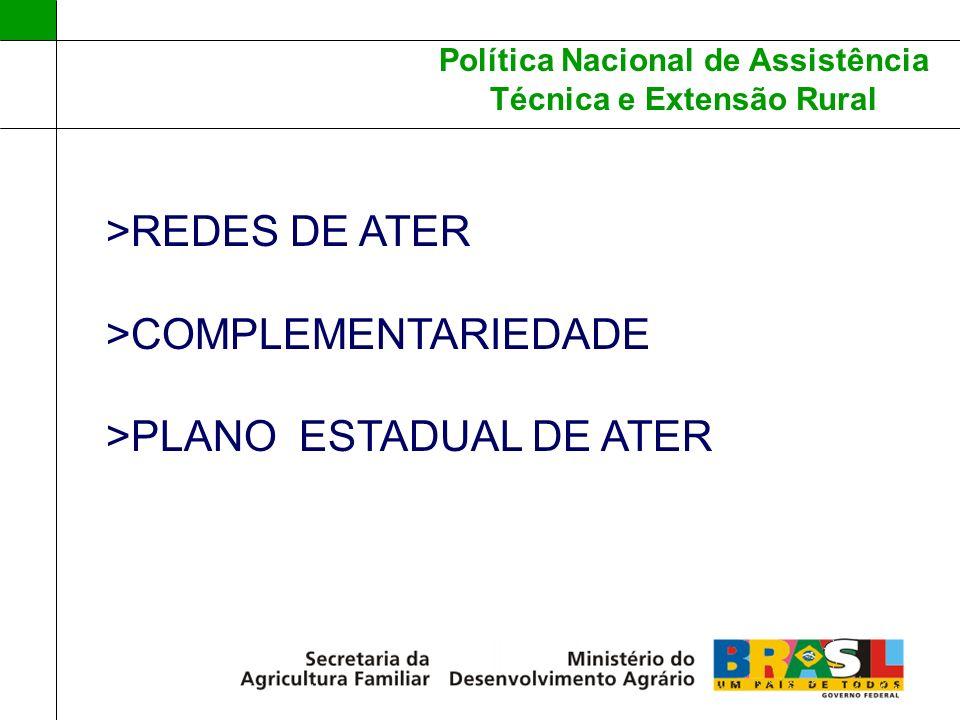 Política Nacional de Assistência Técnica e Extensão Rural >REDES DE ATER >COMPLEMENTARIEDADE >PLANO ESTADUAL DE ATER