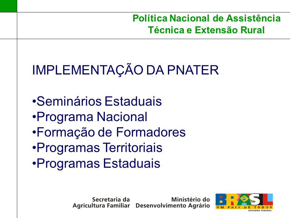 Política Nacional de Assistência Técnica e Extensão Rural IMPLEMENTAÇÃO DA PNATER Seminários Estaduais Programa Nacional Formação de Formadores Progra