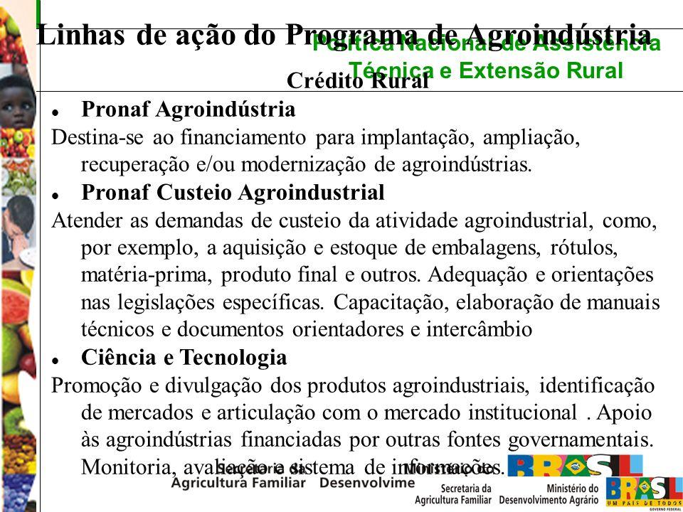 Política Nacional de Assistência Técnica e Extensão Rural Crédito Rural Pronaf Agroindústria Destina-se ao financiamento para implantação, ampliação,