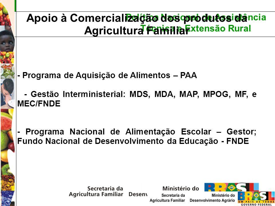 Política Nacional de Assistência Técnica e Extensão Rural Apoio à Comercialização dos produtos da Agricultura Familiar - Programa de Aquisição de Alim