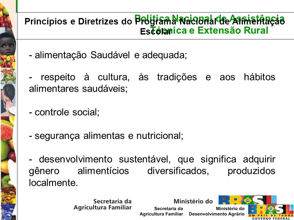 Princípios e Diretrizes do Programa Nacional de Alimentação Escolar - alimentação Saudável e adequada; - respeito à cultura, às tradições e aos hábito