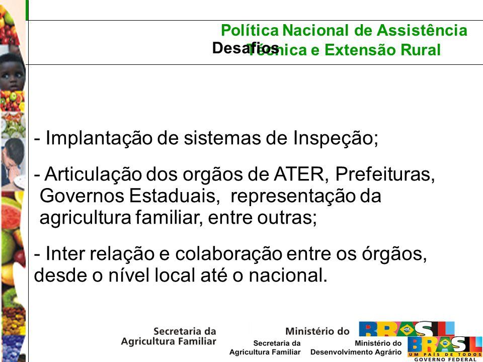 Política Nacional de Assistência Técnica e Extensão Rural Desafios - Implantação de sistemas de Inspeção; - Articulação dos orgãos de ATER, Prefeitura