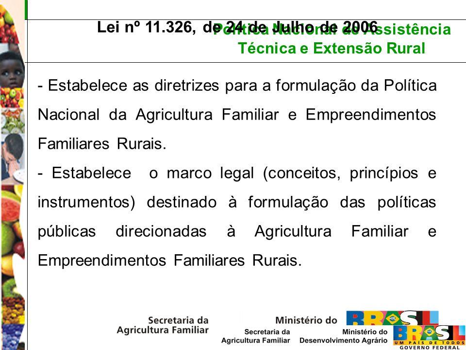 Política Nacional de Assistência Técnica e Extensão Rural Lei nº 11.326, de 24 de Julho de 2006 - Estabelece as diretrizes para a formulação da Políti