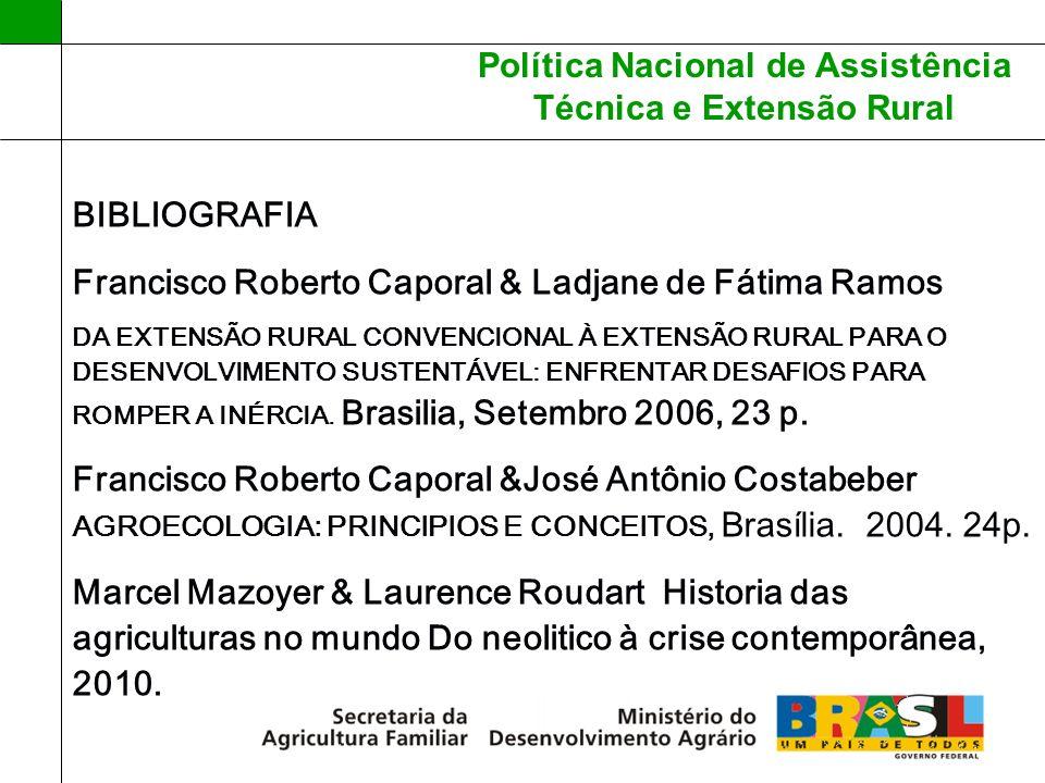 Política Nacional de Assistência Técnica e Extensão Rural BIBLIOGRAFIA Francisco Roberto Caporal & Ladjane de Fátima Ramos DA EXTENSÃO RURAL CONVENCIO