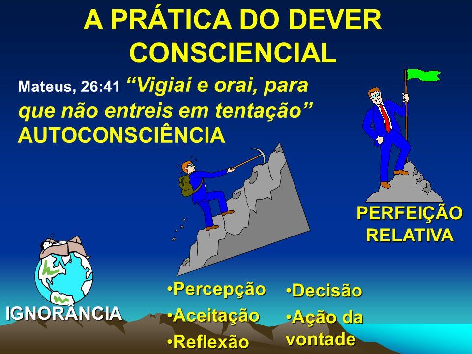 A PRÁTICA DO DEVER CONSCIENCIALIGNORÂNCIA PERFEIÇÃORELATIVA PercepçãoPercepção AceitaçãoAceitação ReflexãoReflexão DecisãoDecisão Ação da vontadeAção