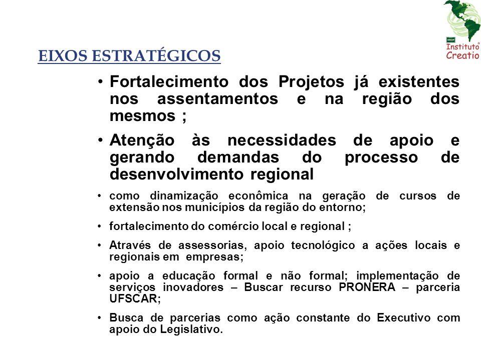 EIXOS ESTRATÉGICOS Fortalecimento dos Projetos já existentes nos assentamentos e na região dos mesmos ; Atenção às necessidades de apoio e gerando dem