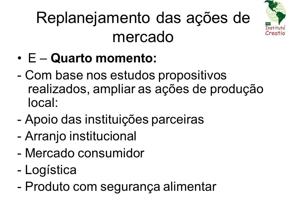 Replanejamento das ações de mercado E – Quarto momento: - Com base nos estudos propositivos realizados, ampliar as ações de produção local: - Apoio da