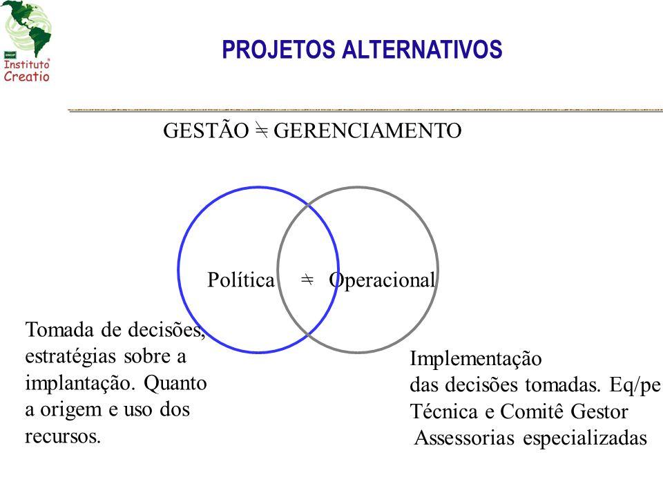 METODOLOGIA AGROPOLO ProjetosAlternativos ORGANIZAÇÃO DIREÇÃO/COORDENAÇÃO PROCESSO DE IMPLANTAÇÃO MONITORAMENTO /AVALIAÇÃO SENSIBILIZAÇÃO/ MOBILIZAÇÃO - DIAGNÓSTICO E CONSULTA A POPULAÇÃO - VISÃO DE FUTURO - PLANIFICAÇÃO OBJETIVOS OBJETIVOS DIRETRIZES DIRETRIZES ESTRATÉGIAS ESTRATÉGIAS PROGRAMAS E PROJETO PROGRAMAS E PROJETO – ARTICULAÇÃO – BUSCA DE PARCERIAS – NEGOCIAÇÃO – AJUSTES – DIVISÃO DE TAREFAS