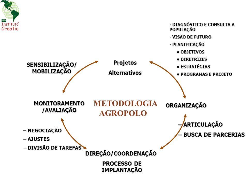 PELA ATENÇÃO OBRIGADO Eng.Agr.Prof.Dr.Medson Janer da Silva Coordenador do NAF/CREATIO