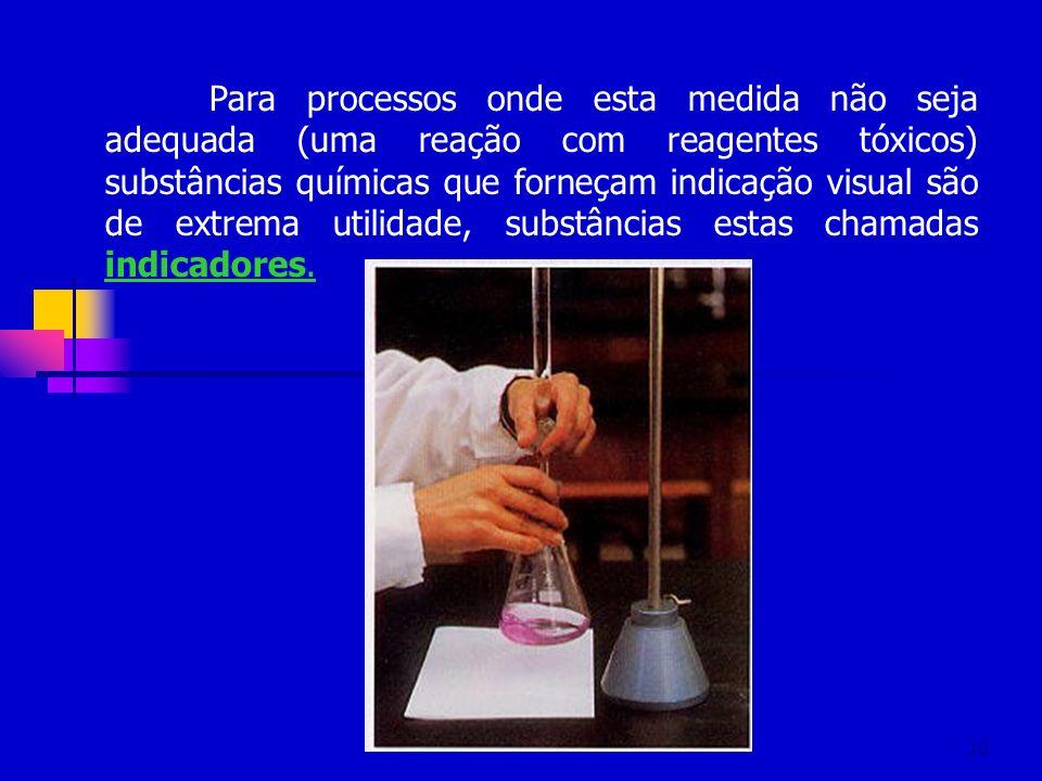 10 Para processos onde esta medida não seja adequada (uma reação com reagentes tóxicos) substâncias químicas que forneçam indicação visual são de extr