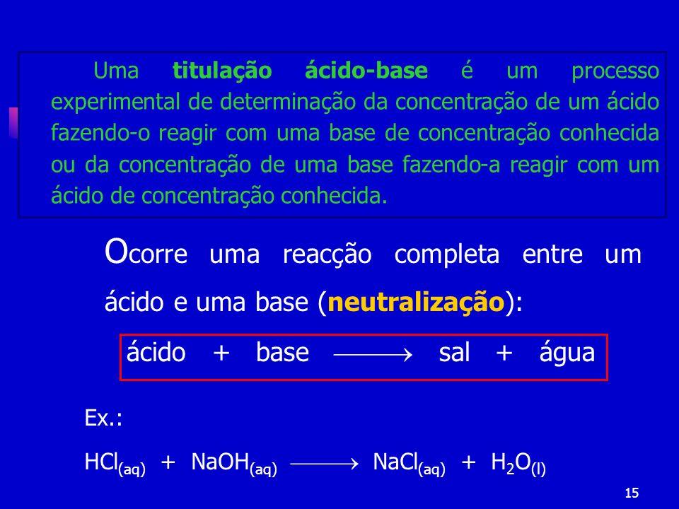 15 O corre uma reacção completa entre um ácido e uma base (neutralização): ácido + base sal + água Ex.: HCl (aq) + NaOH (aq) NaCl (aq) + H 2 O (l) Uma