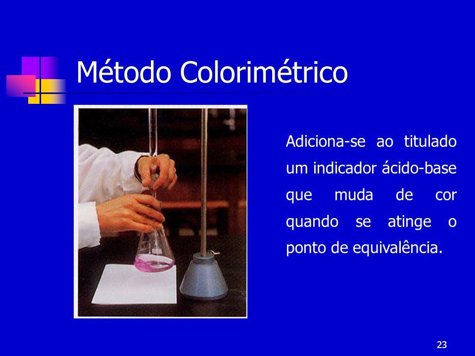 23 Método Colorimétrico Adiciona-se ao titulado um indicador ácido-base que muda de cor quando se atinge o ponto de equivalência.