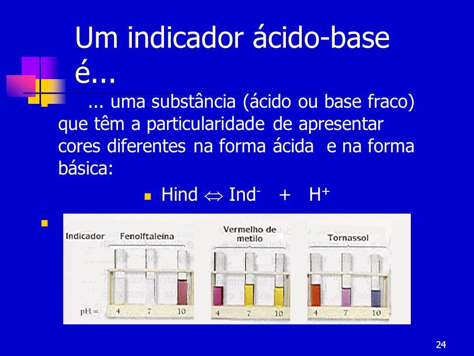 24 Um indicador ácido-base é...... uma substância (ácido ou base fraco) que têm a particularidade de apresentar cores diferentes na forma ácida e na f