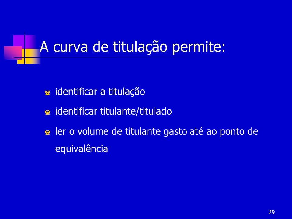 29 A curva de titulação permite: ( identificar a titulação ( identificar titulante/titulado ( ler o volume de titulante gasto até ao ponto de equivalê