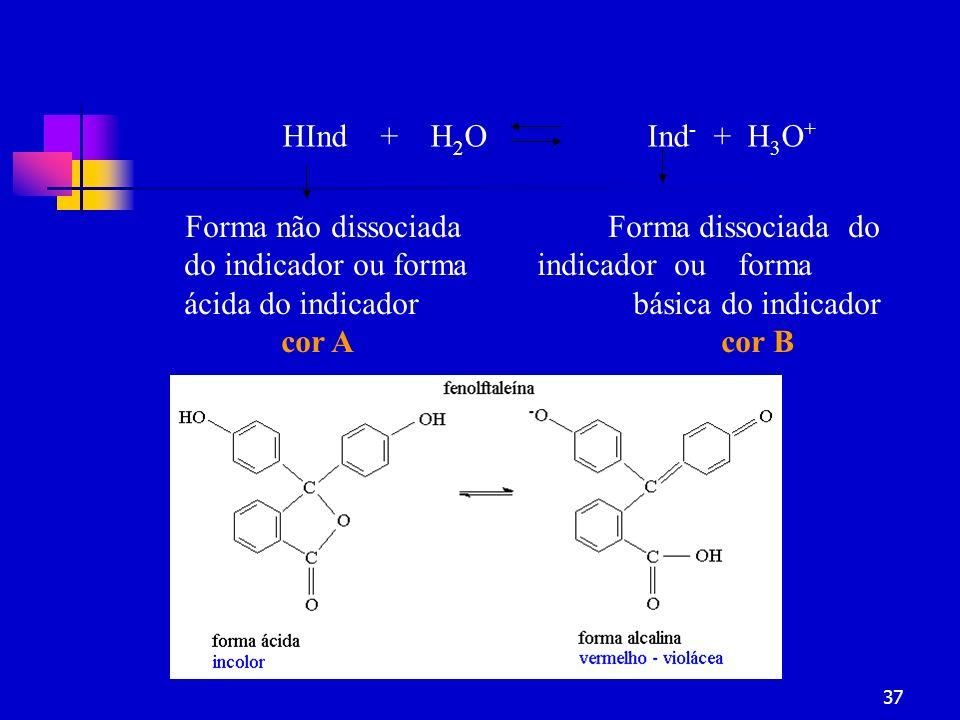 37 HInd + H 2 O Ind - + H 3 O + Forma não dissociada Forma dissociada do do indicador ou forma indicador ou forma ácida do indicador básica do indicad