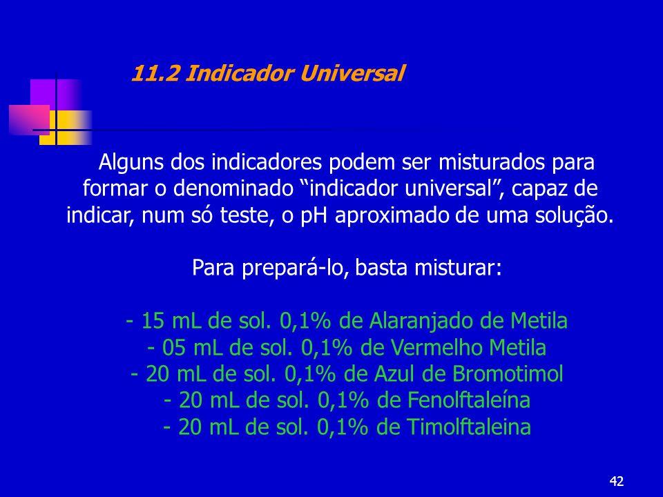 42 11.2 Indicador Universal Alguns dos indicadores podem ser misturados para formar o denominado indicador universal, capaz de indicar, num só teste,