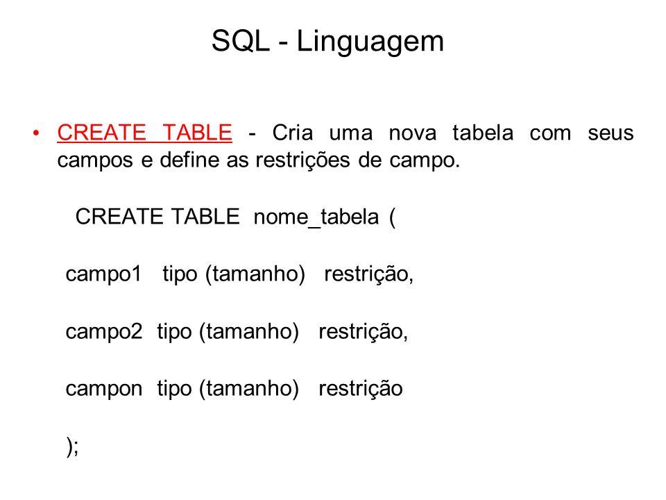SQL - Linguagem CREATE TABLE - Cria uma nova tabela com seus campos e define as restrições de campo. CREATE TABLE nome_tabela ( campo1 tipo (tamanho)