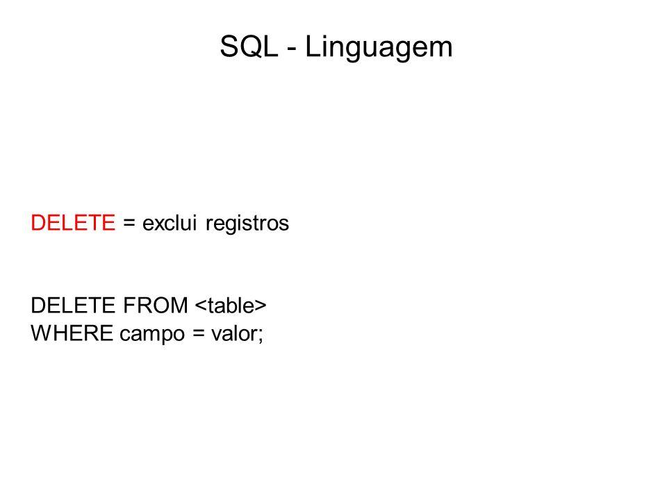 SQL - Linguagem DELETE = exclui registros DELETE FROM WHERE campo = valor;