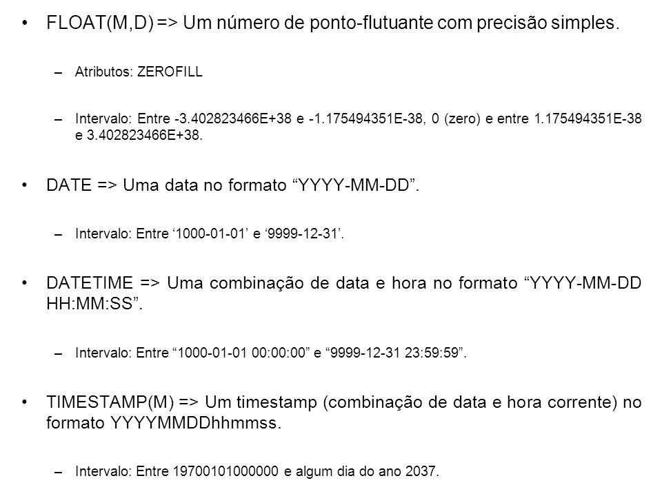 FLOAT(M,D) => Um número de ponto-flutuante com precisão simples. –Atributos: ZEROFILL –Intervalo: Entre -3.402823466E+38 e -1.175494351E-38, 0 (zero)