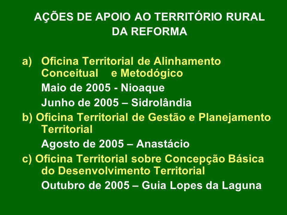 AÇÕES DE APOIO AO TERRITÓRIO RURAL DA REFORMA a)Oficina Territorial de Alinhamento Conceitual e Metodógico Maio de 2005 - Nioaque Junho de 2005 – Sidr