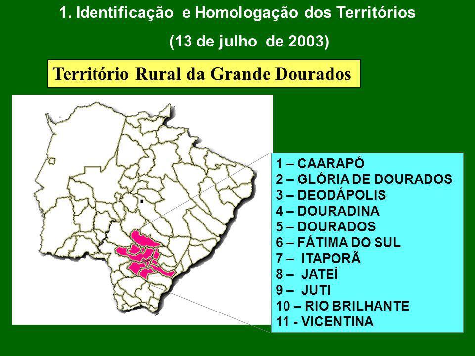 1 – CAARAPÓ 2 – GLÓRIA DE DOURADOS 3 – DEODÁPOLIS 4 – DOURADINA 5 – DOURADOS 6 – FÁTIMA DO SUL 7 – ITAPORÃ 8 – JATEÍ 9 – JUTI 10 – RIO BRILHANTE 11 - VICENTINA Território Rural da Grande Dourados 1.