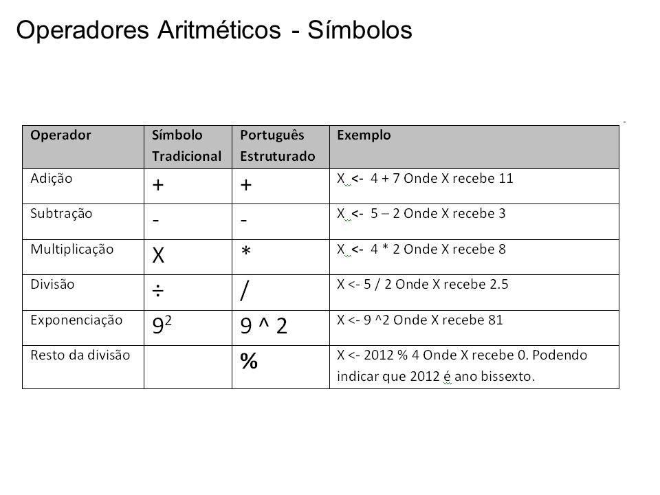 Operadores Aritméticos - Símbolos