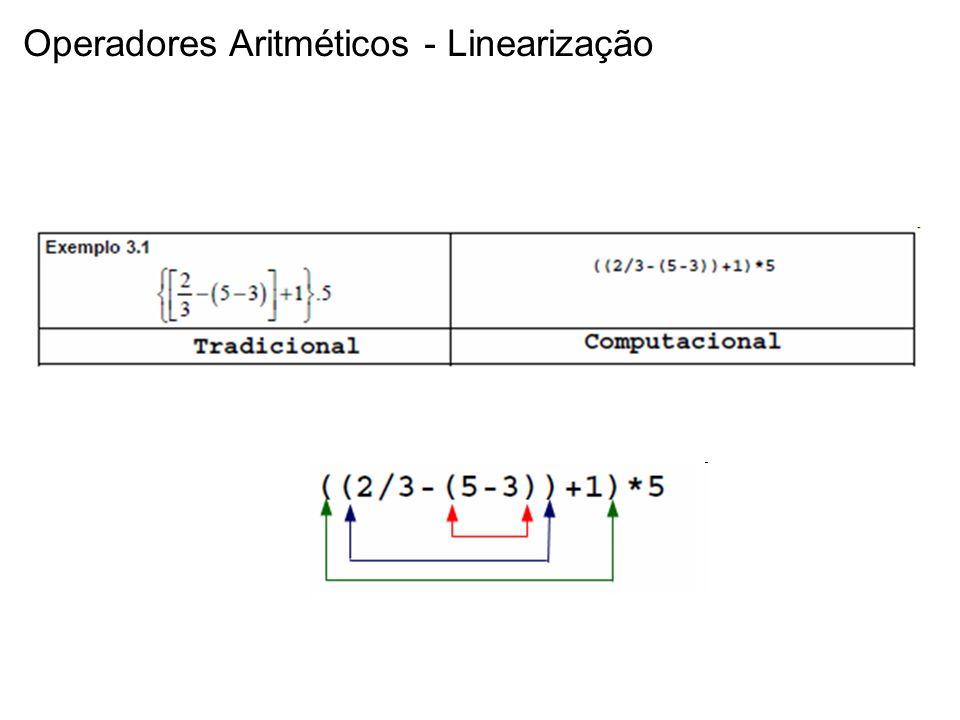Operadores Aritméticos – Precedência Exemplo: X <- 4 + 2 * 6 / 3 ^ 2 – 1 Onde X recebe 4.333.
