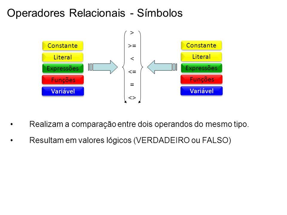 Operadores Relacionais - Símbolos Realizam a comparação entre dois operandos do mesmo tipo.