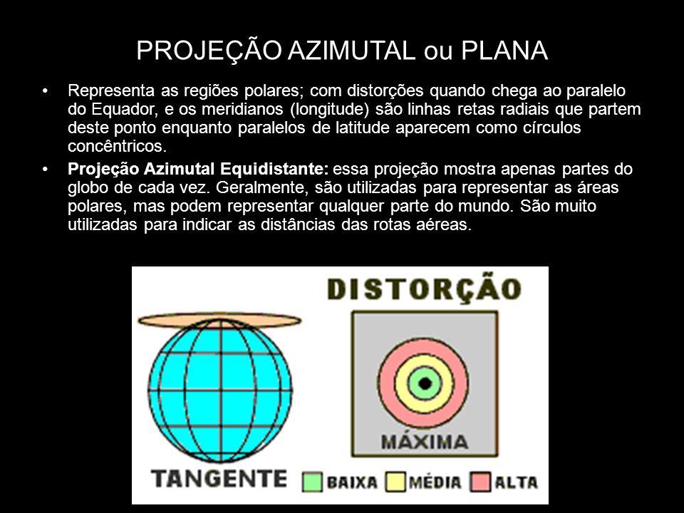 PROJEÇÃO AZIMUTAL ou PLANA Representa as regiões polares; com distorções quando chega ao paralelo do Equador, e os meridianos (longitude) são linhas r