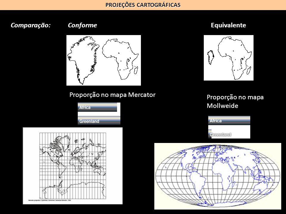 PROJEÇÕES CARTOGRÁFICAS Comparação:Conforme Equivalente Proporção no mapa Mercator Proporção no mapa Mollweide