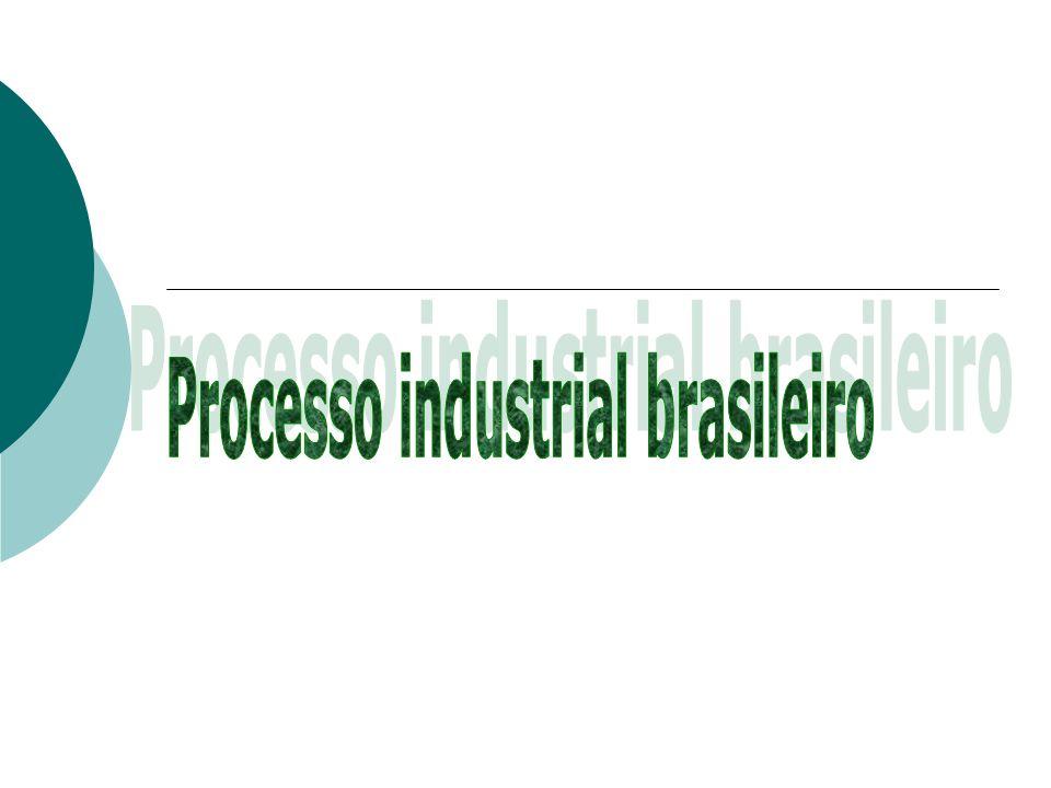 Industrialização no Brasil a partir do final do século XIX: abolição da escravidão no país; expansão da relação assalariada.