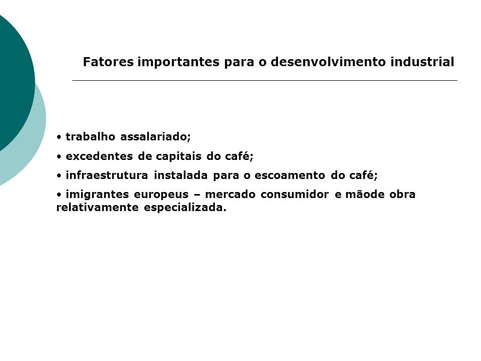 Fatores importantes para o desenvolvimento industrial trabalho assalariado; excedentes de capitais do café; infraestrutura instalada para o escoamento