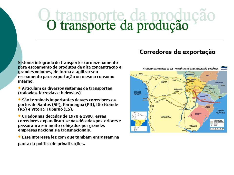 Sistema integrado de transporte e armazenamento para escoamento de produtos de alta concentração e grandes volumes, de forma a agilizar seu escoamento