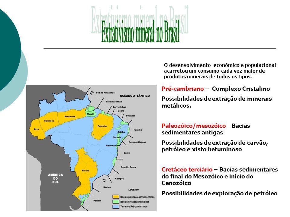 Pré-cambriano – Complexo Cristalino Possibilidades de extração de minerais metálicos. Paleozóico/mesozóico – Bacias sedimentares antigas Possibilidade