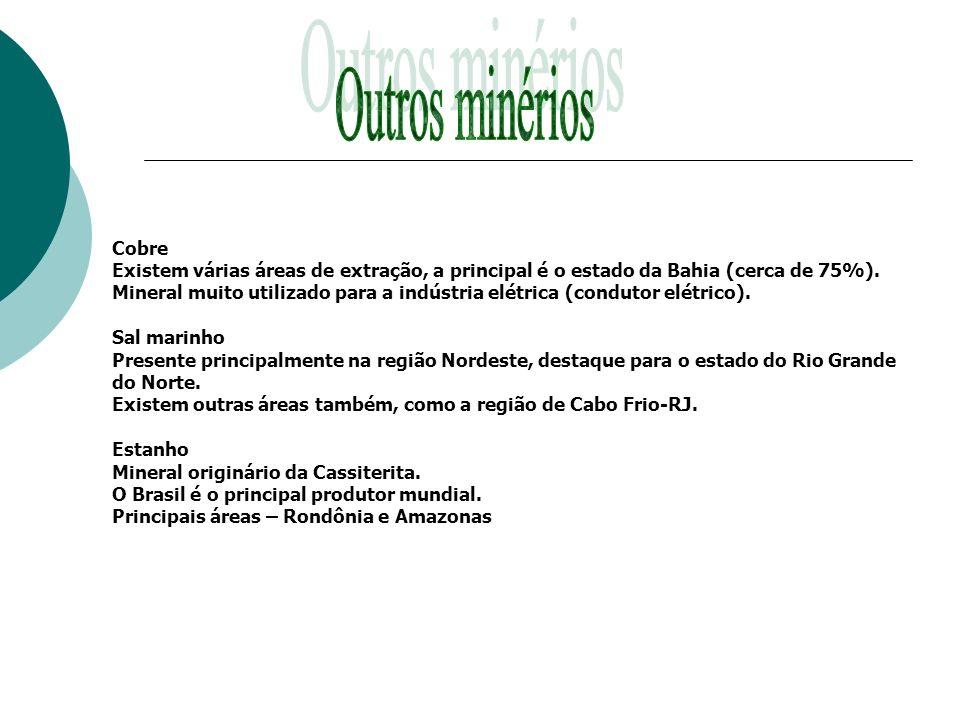 Cobre Existem várias áreas de extração, a principal é o estado da Bahia (cerca de 75%). Mineral muito utilizado para a indústria elétrica (condutor el